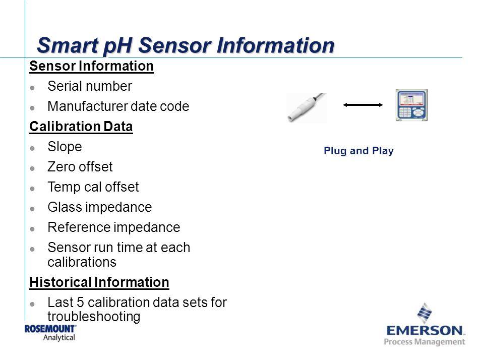 Smart pH Sensor Information