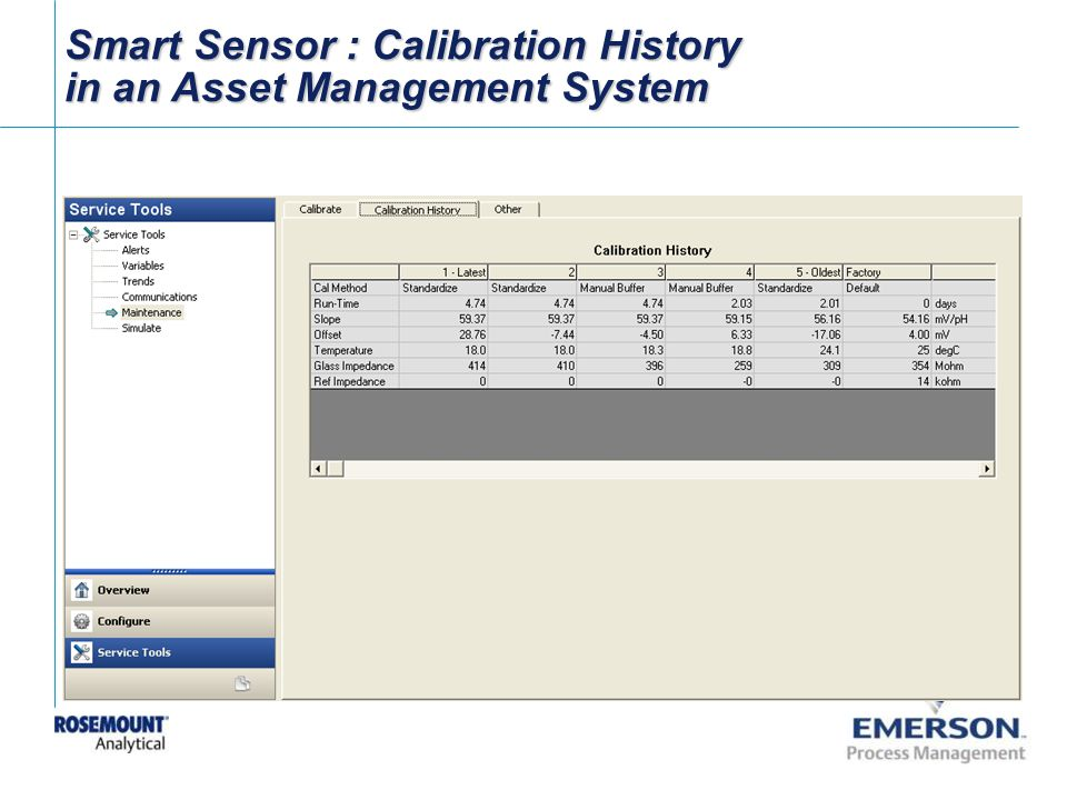 Smart Sensor : Calibration History in an Asset Management System