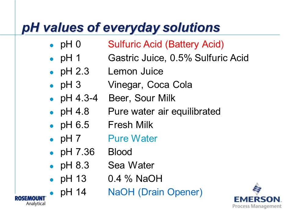 pH values of everyday solutions