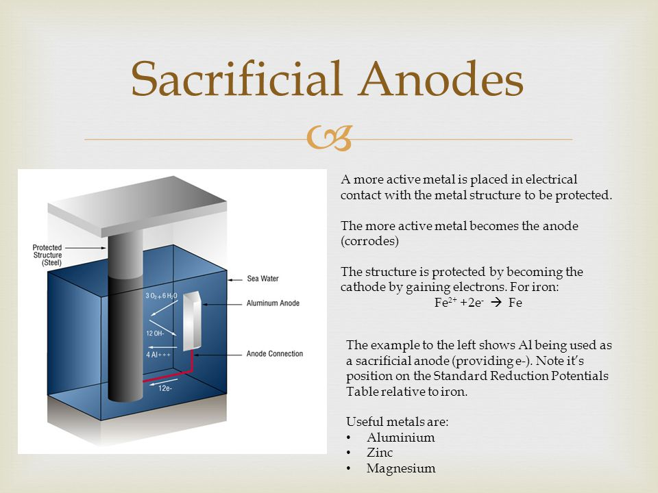 Sacrificial Anodes A more active metal is placed in electrical contact with the metal structure to be protected.