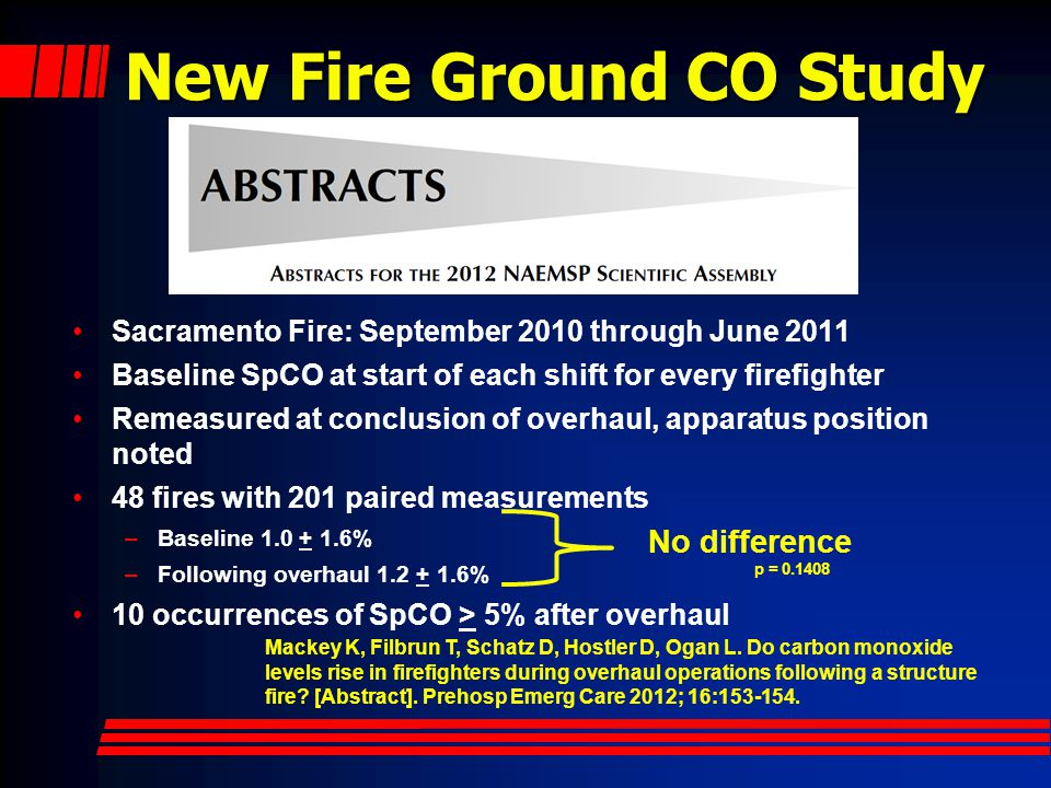 New Fire Ground CO Study