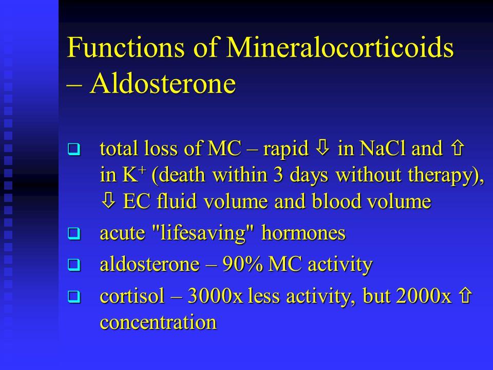 Functions of Mineralocorticoids – Aldosterone
