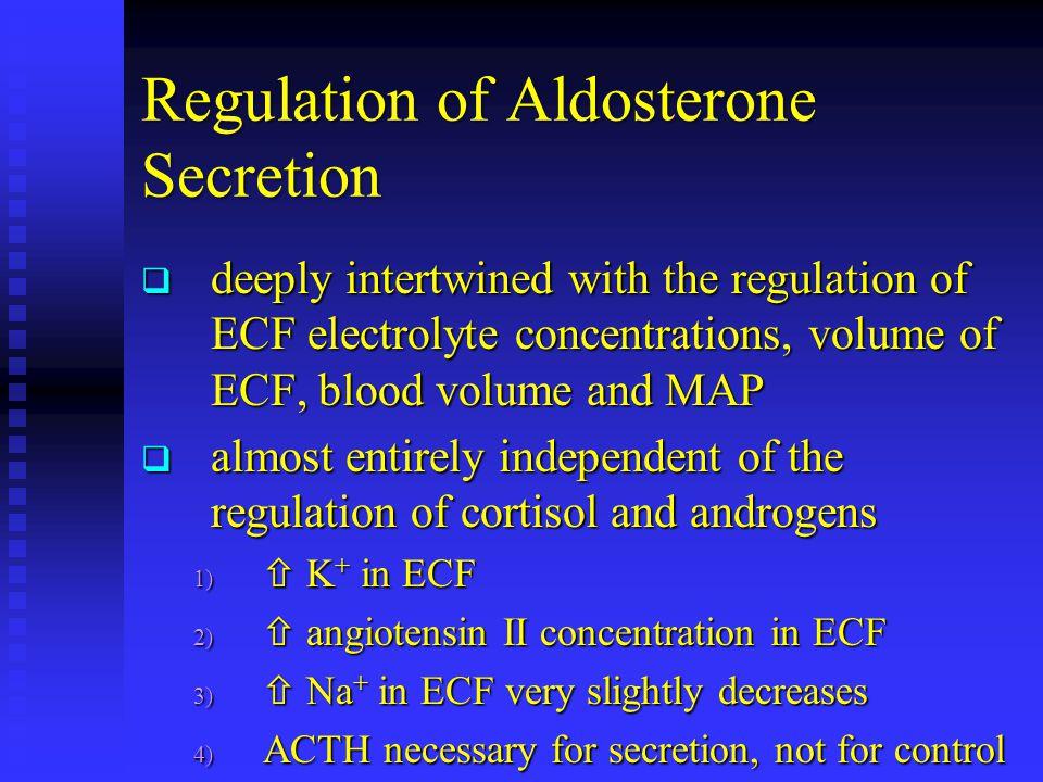 Regulation of Aldosterone Secretion