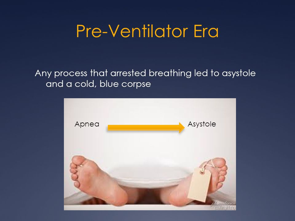 Pre-Ventilator Era Any process that arrested breathing led to asystole and a cold, blue corpse. Apnea.