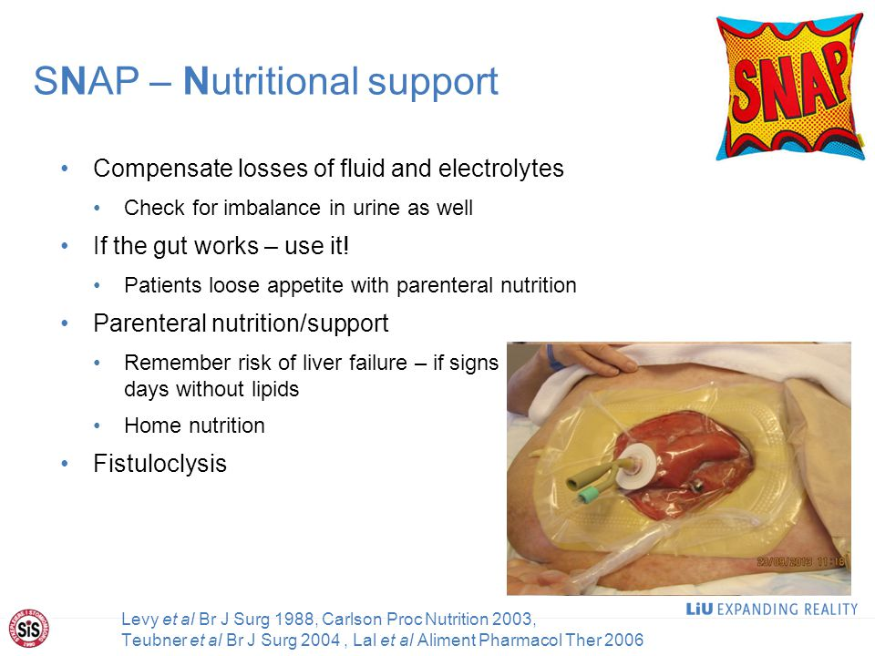 SNAP – Nutritional support
