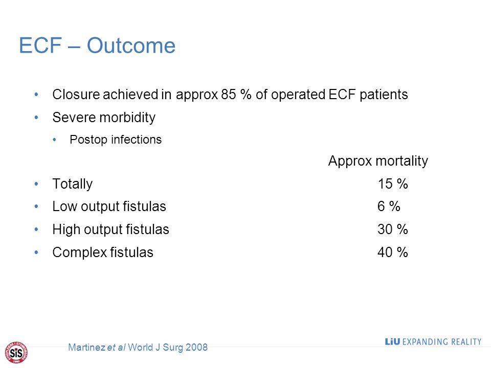 ECF – Outcome Closure achieved in approx 85 % of operated ECF patients