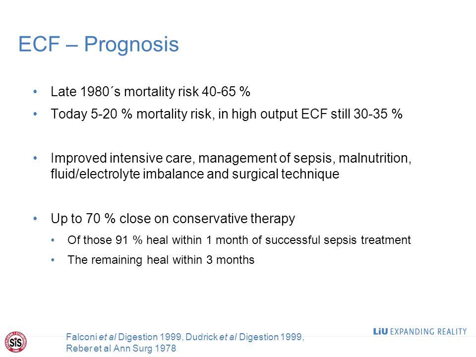 ECF – Prognosis Late 1980´s mortality risk 40-65 %