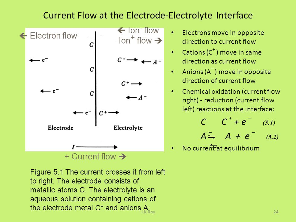 Current Flow at the Electrode-Electrolyte Interface