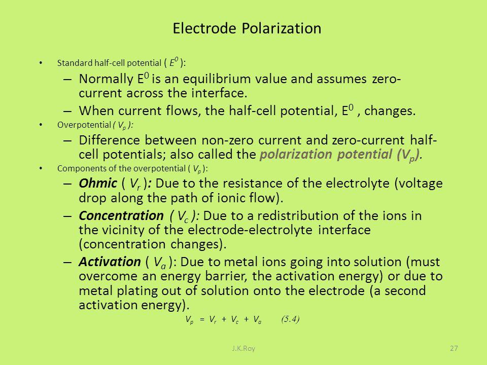 Electrode Polarization
