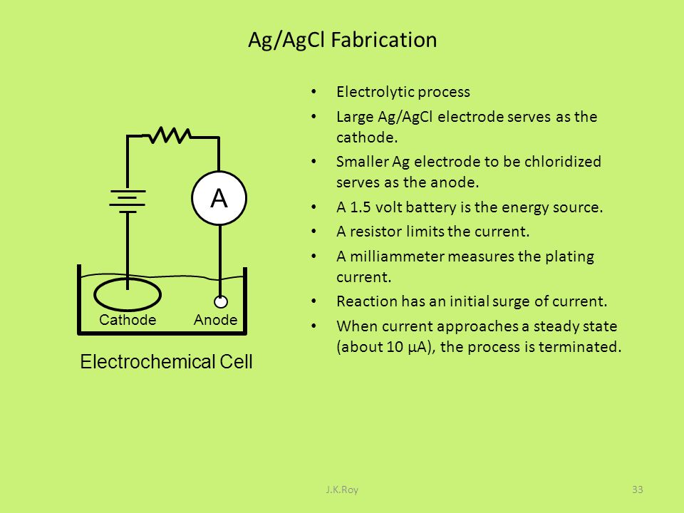 A Ag/AgCl Fabrication Electrochemical Cell Electrolytic process
