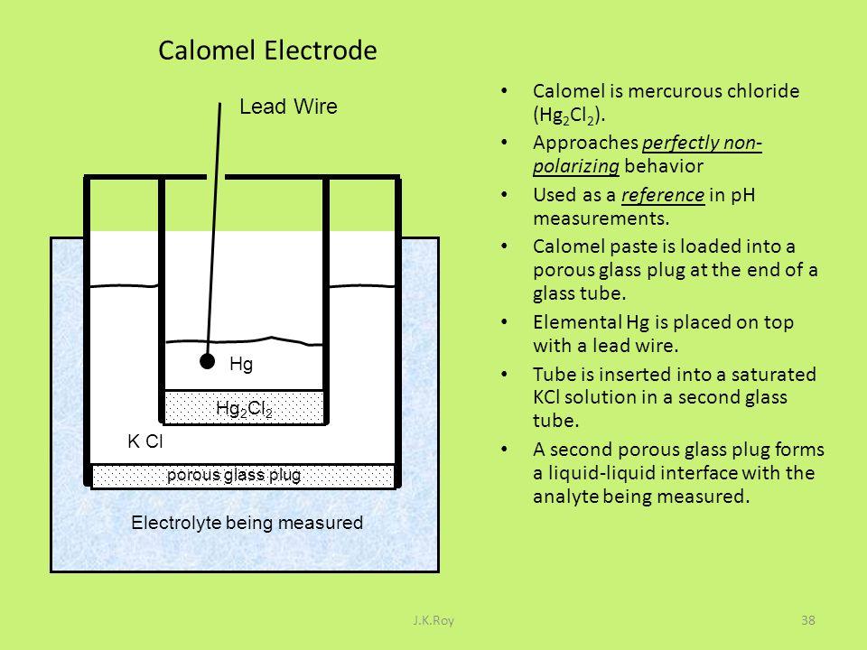 Electrolyte being measured