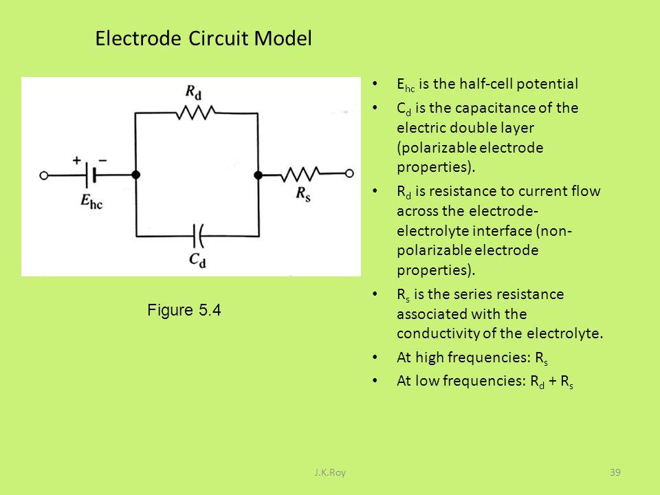 Electrode Circuit Model