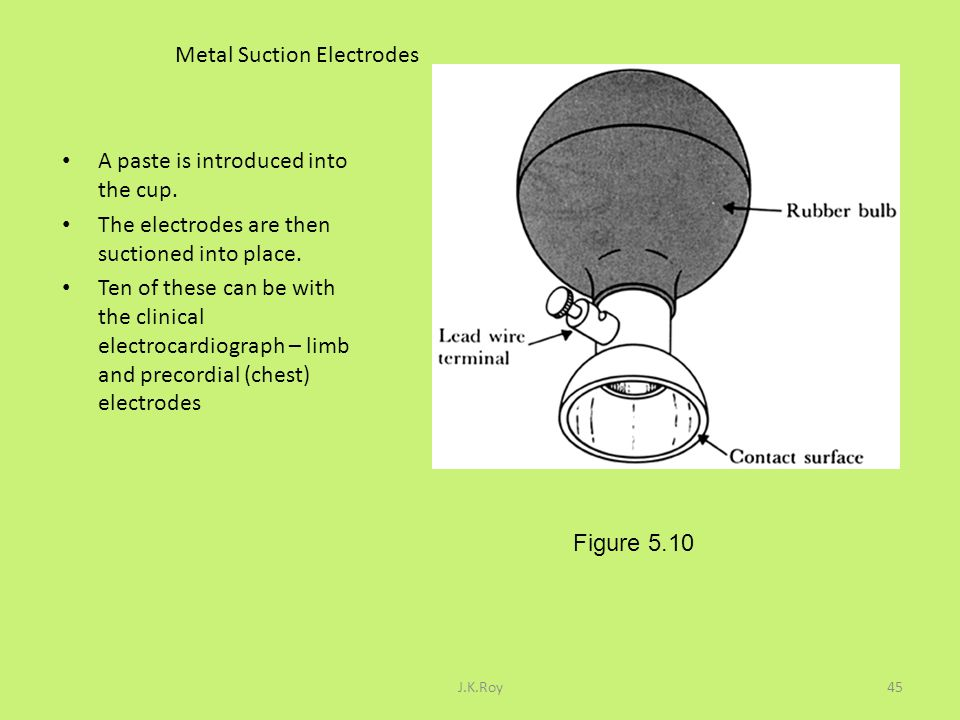 Metal Suction Electrodes