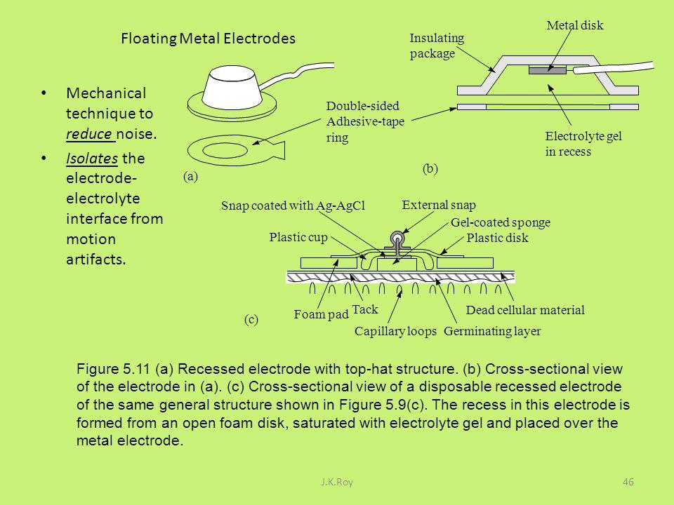 Floating Metal Electrodes