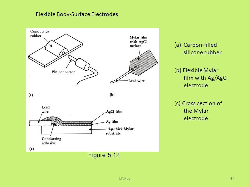 Flexible Body-Surface Electrodes