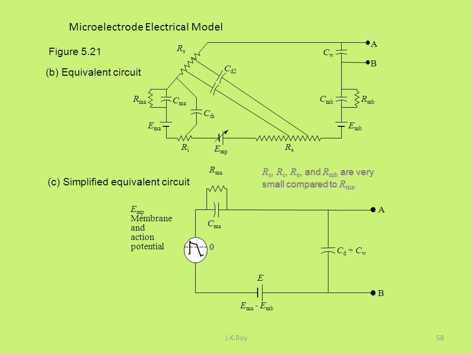 Microelectrode Electrical Model