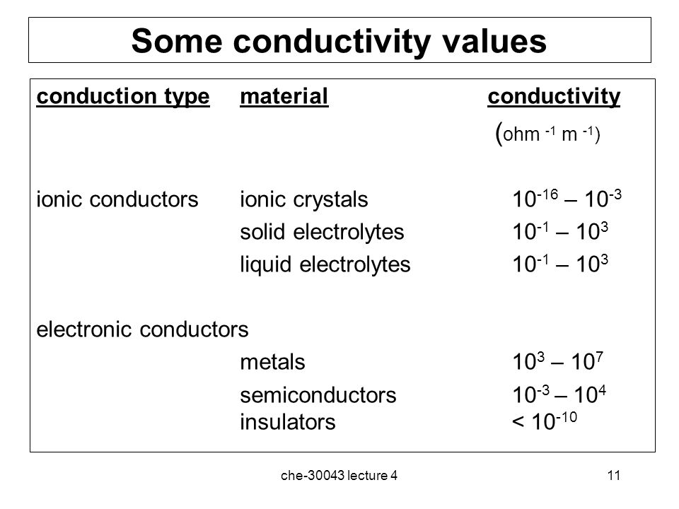 Some conductivity values