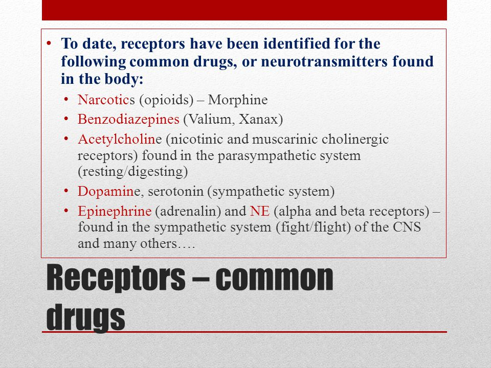 Receptors – common drugs