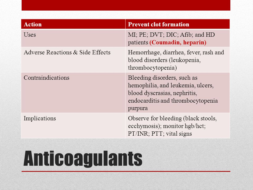 Anticoagulants Action Prevent clot formation Uses