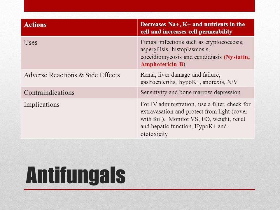 Antifungals Actions Uses Adverse Reactions & Side Effects