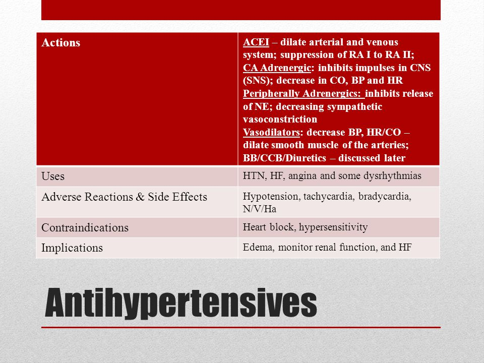 Antihypertensives Actions Uses Adverse Reactions & Side Effects