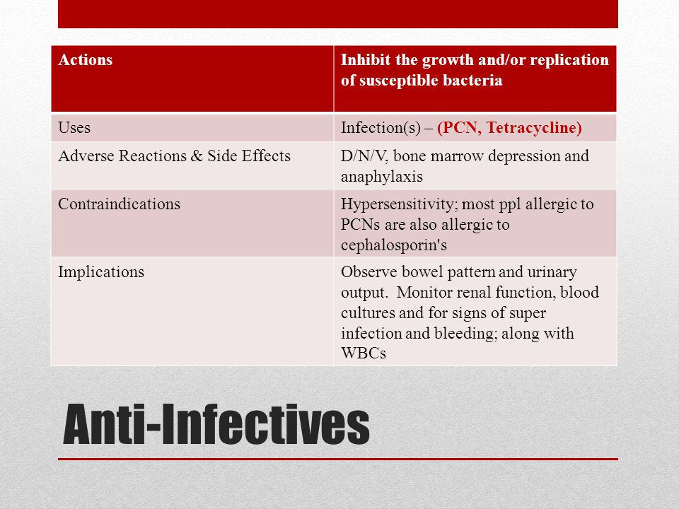 Anti-Infectives Actions