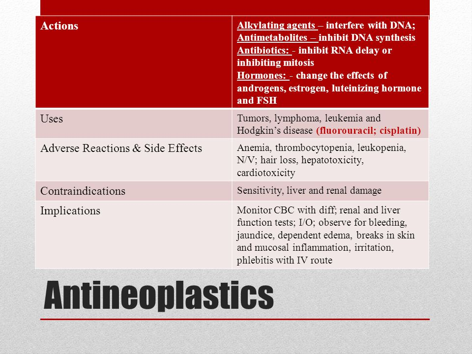 Antineoplastics Actions Uses Adverse Reactions & Side Effects