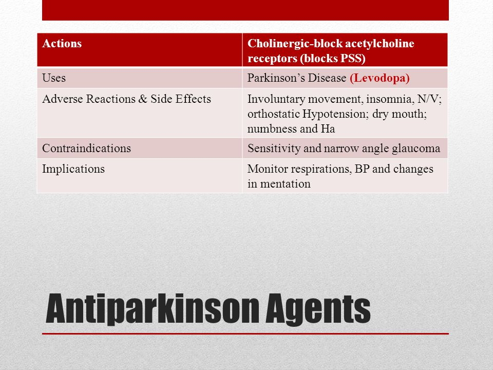 Antiparkinson Agents Actions
