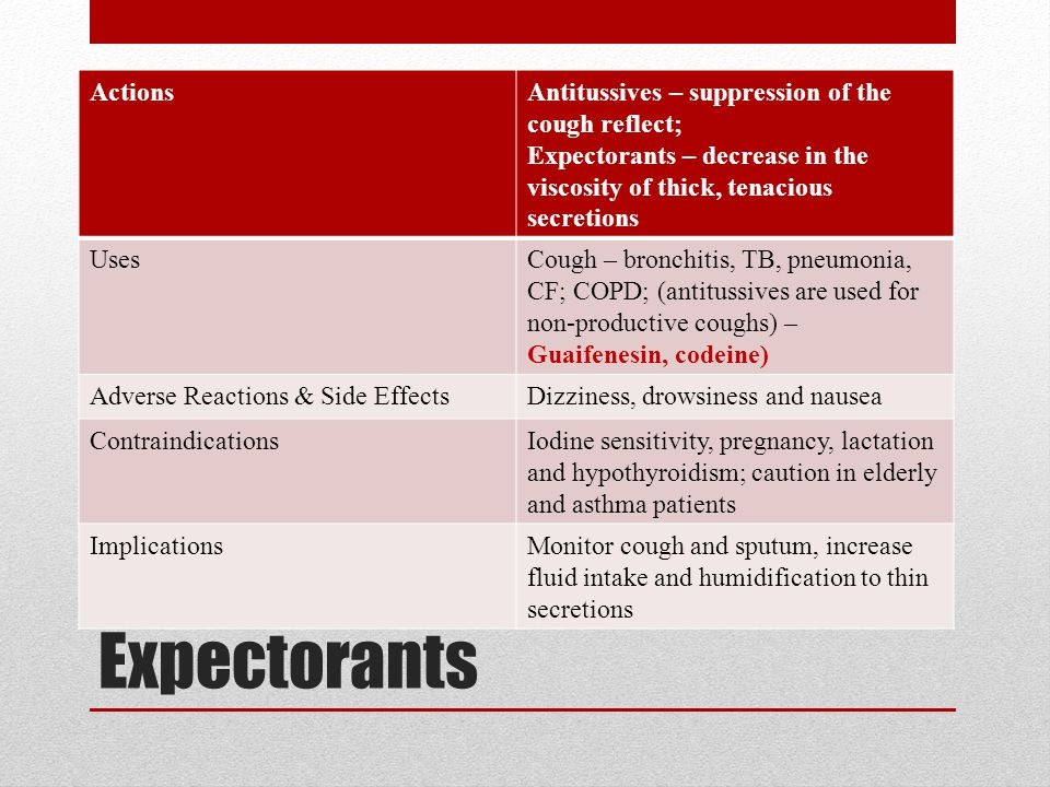Antitussives and Expectorants