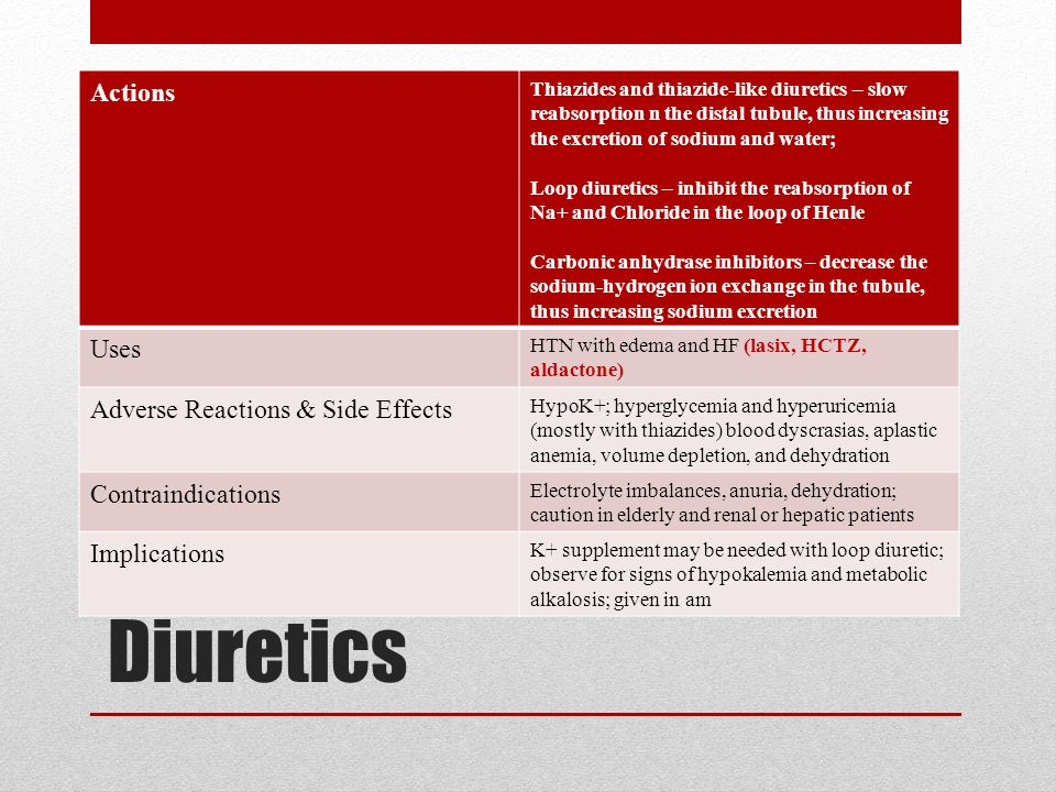 Diuretics Actions Uses Adverse Reactions & Side Effects