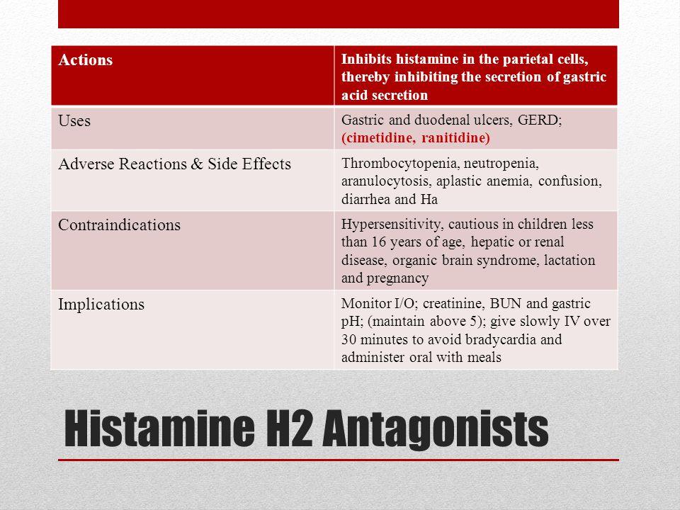 Histamine H2 Antagonists