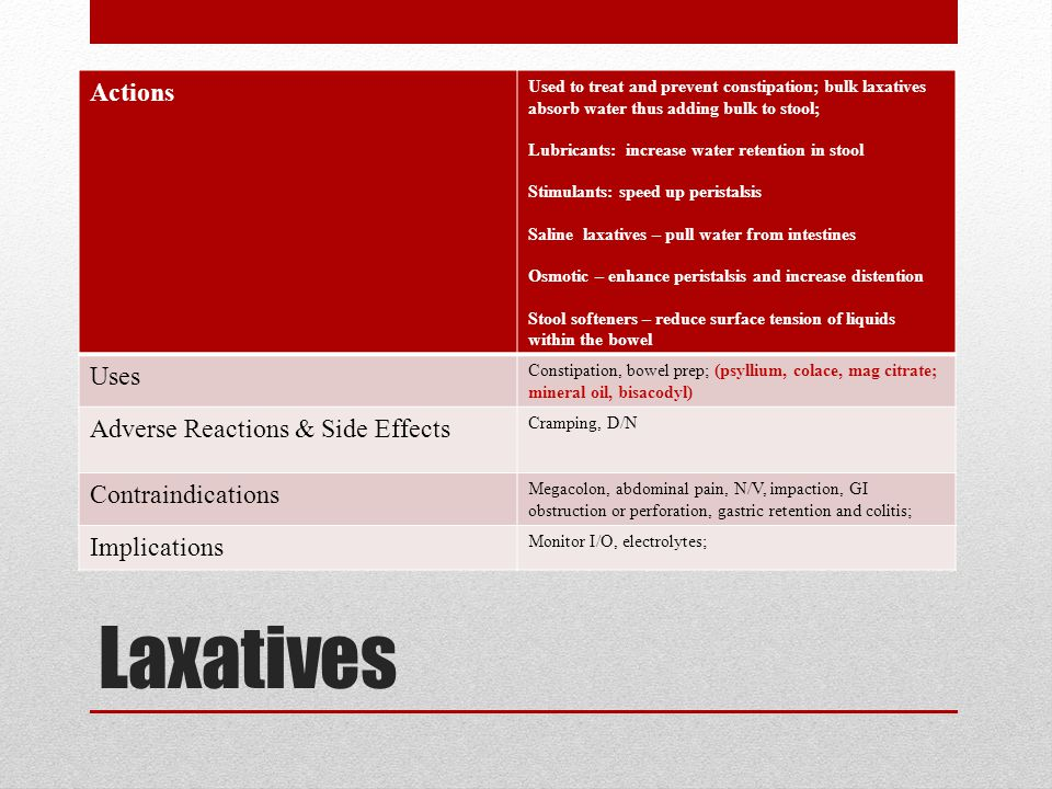 Laxatives Actions Uses Adverse Reactions & Side Effects