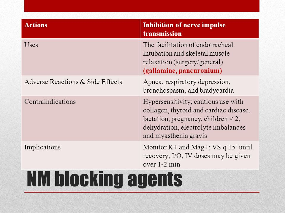 NM blocking agents Actions Inhibition of nerve impulse transmission