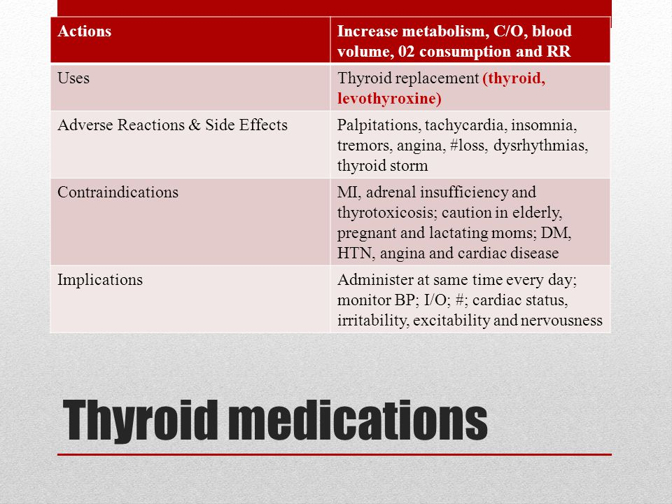 Thyroid medications Actions