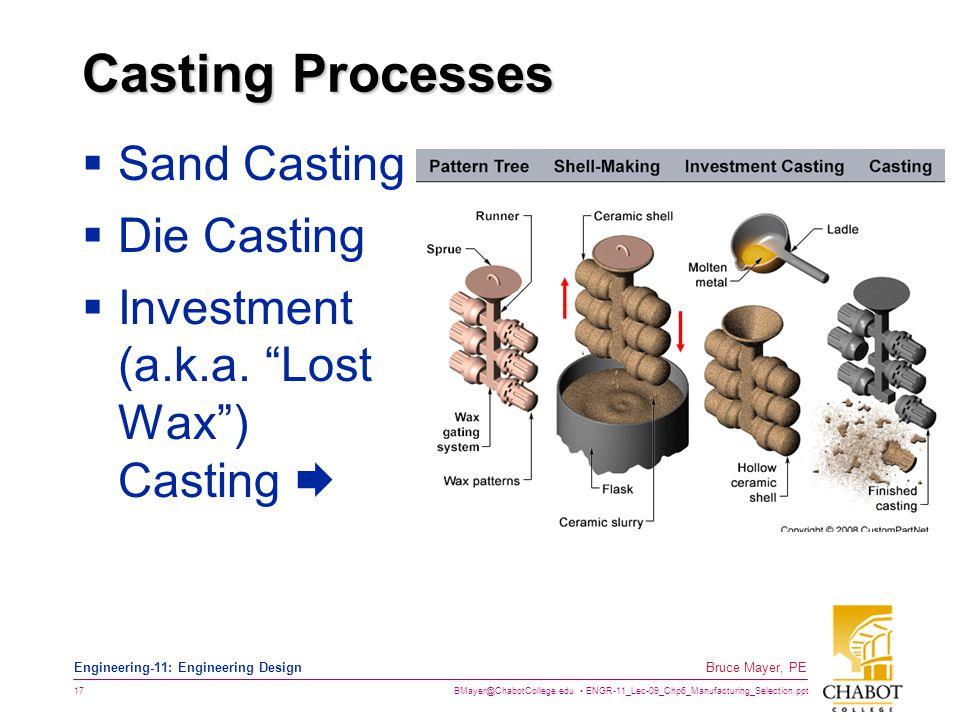 Casting Processes Sand Casting Die Casting