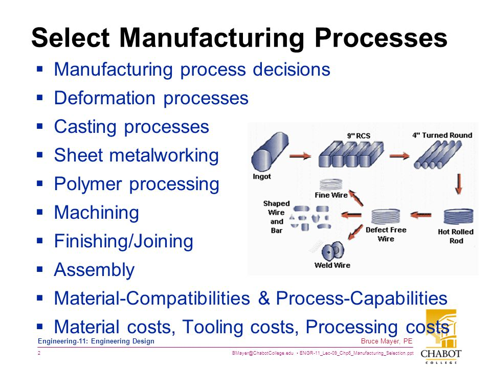 manufacturing processes Plastic abounds in the business world you find it as product components, packaging and even in the containers used to ship products for businesses interested in manufacturing or packaging their own products, an understanding of the major methods used in plastic manufacturing can prove useful in making decisions regarding which process.