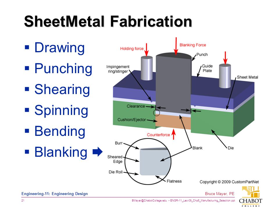Solidifies The Ceramic Mold Manufacturing Processes Ppt