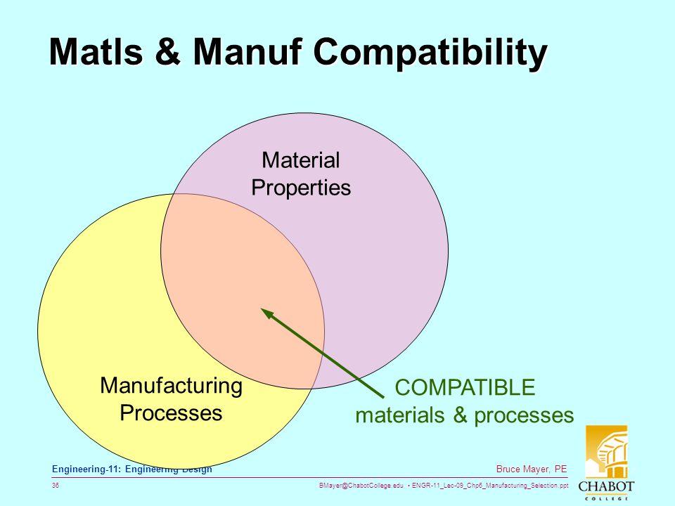 Matls & Manuf Compatibility