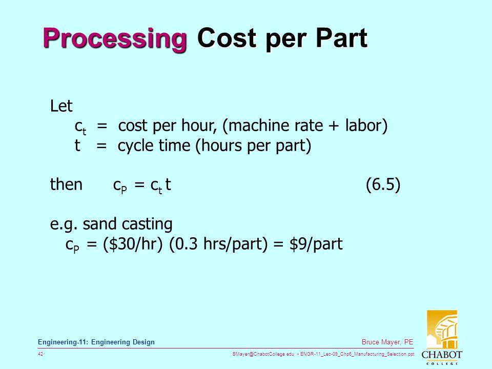Processing Cost per Part