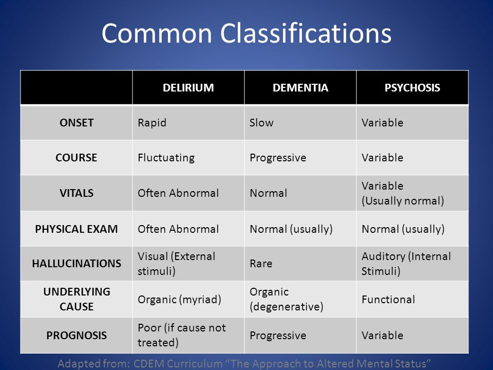 Common Classifications
