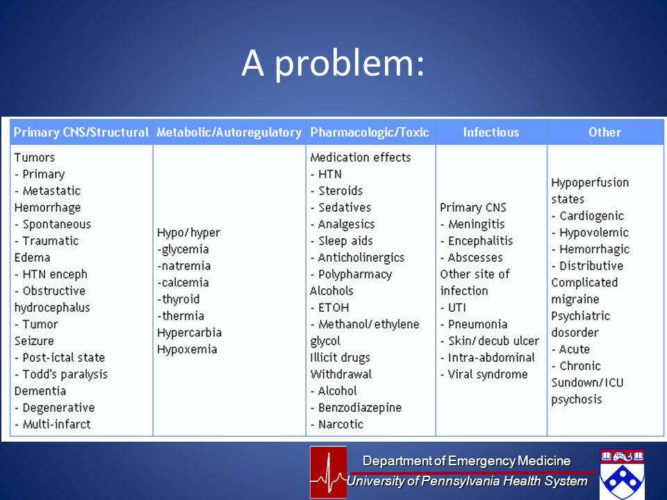 A problem: Department of Emergency Medicine