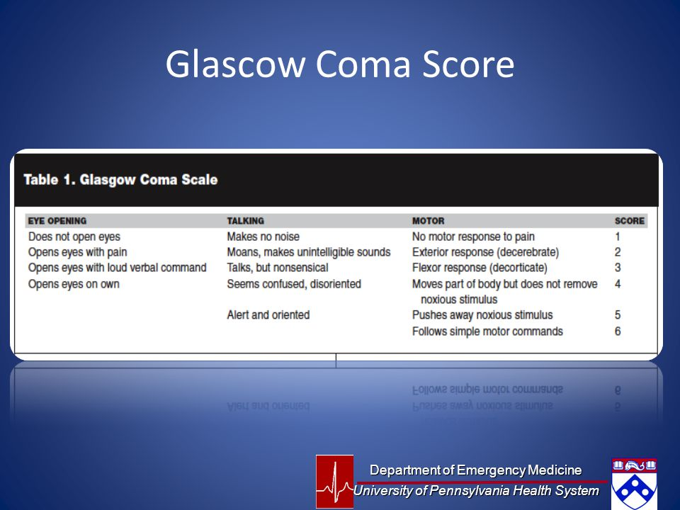 Glascow Coma Score Department of Emergency Medicine