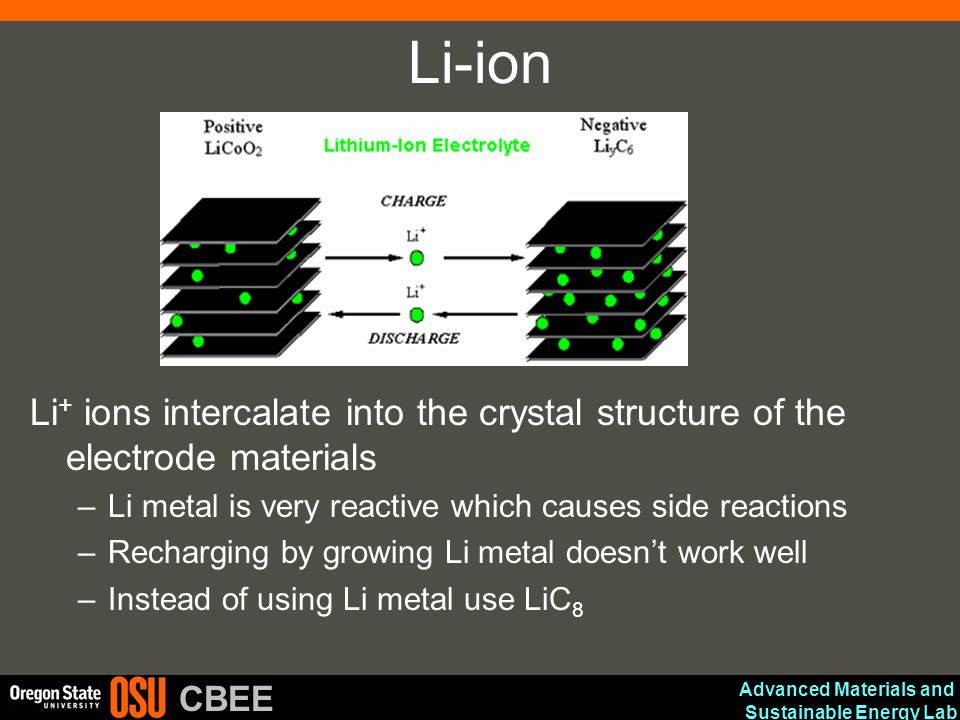 Li-ion Li+ ions intercalate into the crystal structure of the electrode materials. Li metal is very reactive which causes side reactions.