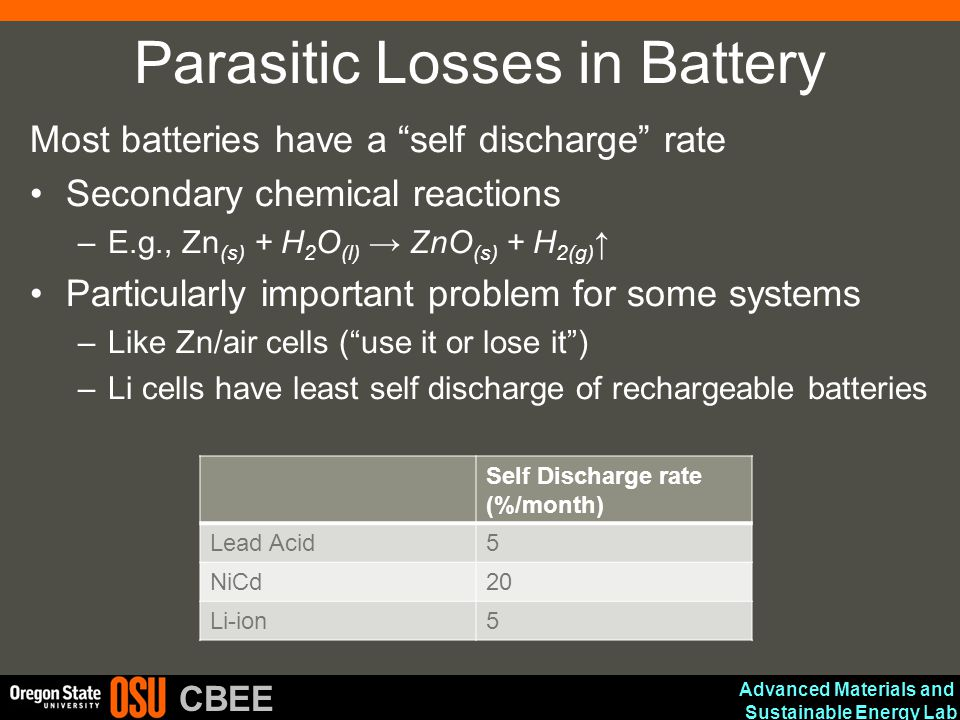 Parasitic Losses in Battery