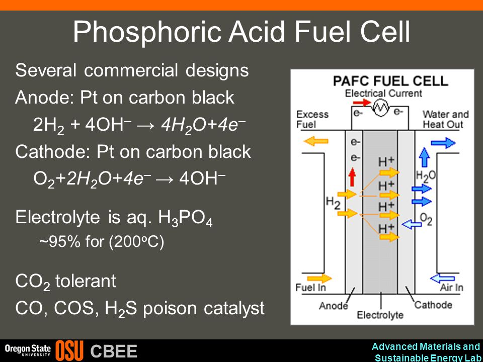 Electrochemical Energy Systems Fuel Cells And Batteries