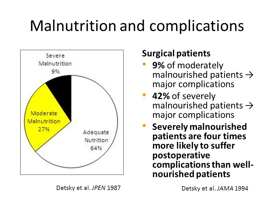 Malnutrition and complications