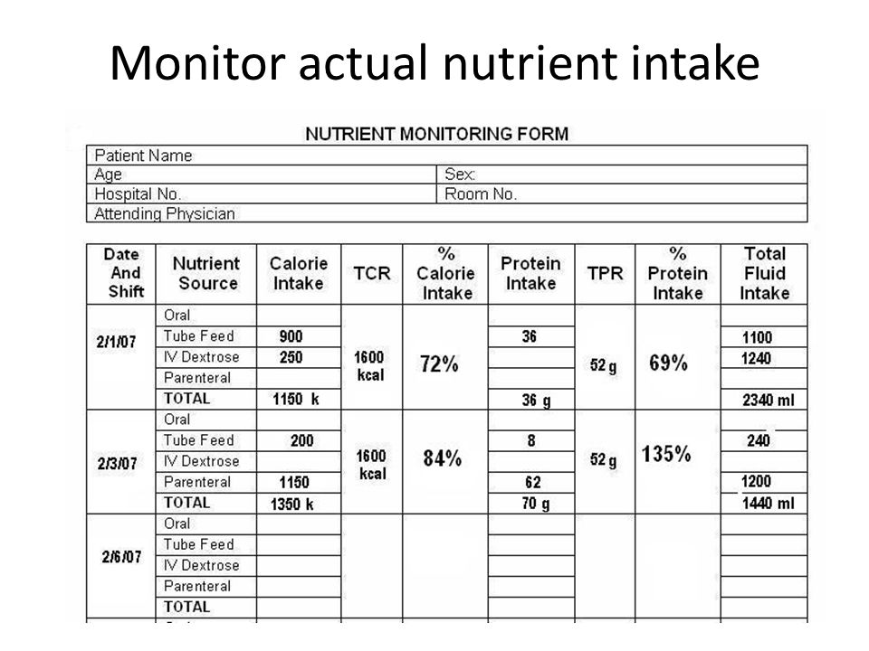 Monitor actual nutrient intake