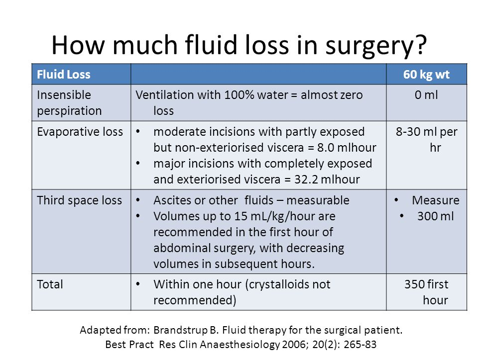 How much fluid loss in surgery