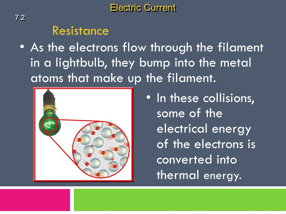 Electric Current 7.2. Resistance.