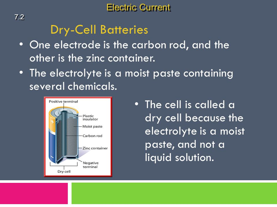 Electric Current 7.2. Dry-Cell Batteries. One electrode is the carbon rod, and the other is the zinc container.